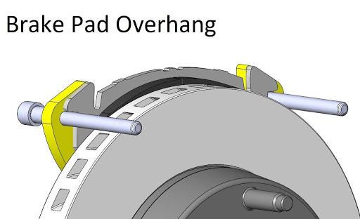 Brake Pad Overhang