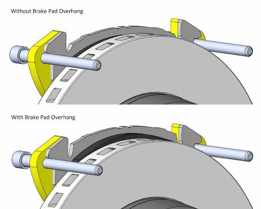 Diagnosing Brake Pad Overhang