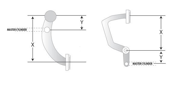 pedal ratio diagram