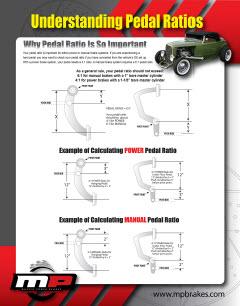 pedal ratio tile
